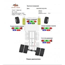 Стенд регулировки углов установки колес, грузовой MATRIX TRUCK